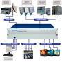 360 SYSTEMS / MAXX-1200 HD