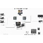 B&B SYSTEMS / 3 CAMERA SD PRODUCTION PACKAGE M113